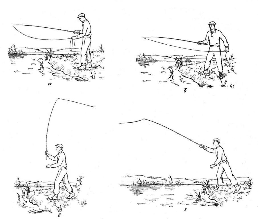 Как ловить рыбу на удочку - советы по ловле на поплавочную удочку